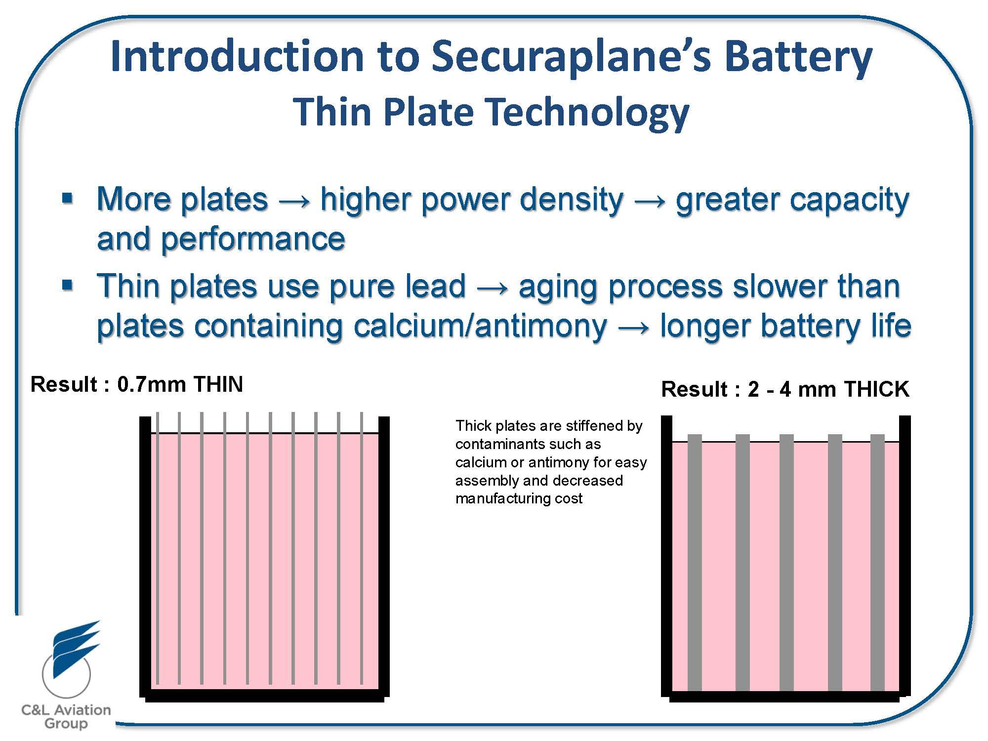 Saab SLC Battery